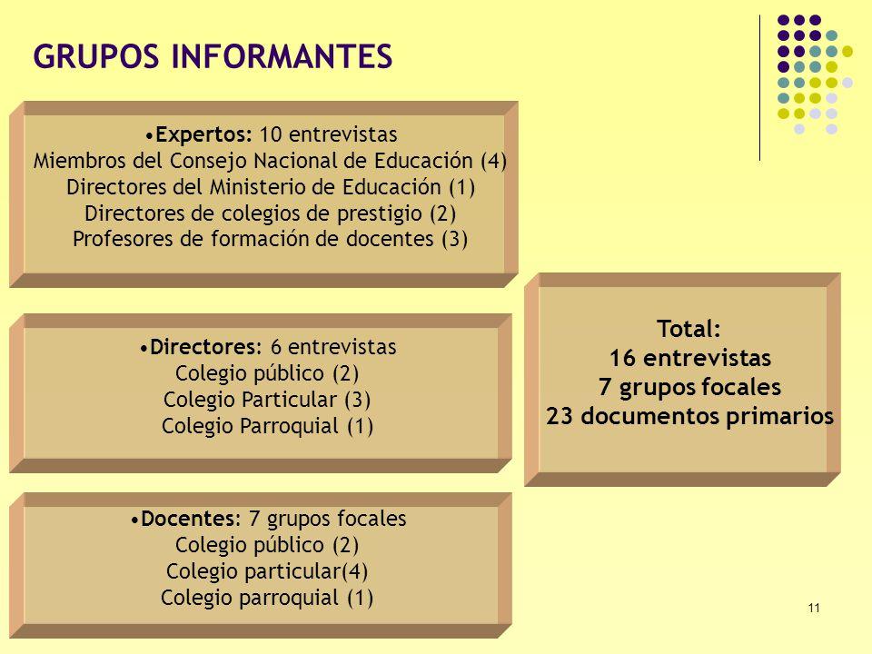 11 GRUPOS INFORMANTES Expertos: 10 entrevistas Miembros del Consejo Nacional de Educación (4) Directores del Ministerio de Educación (1) Directores de