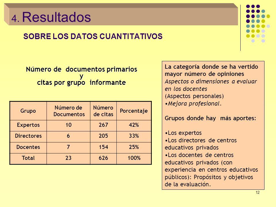 12 SOBRE LOS DATOS CUANTITATIVOS Grupo Número de Documentos Número de citas Porcentaje Expertos1026742% Directores620533% Docentes715425% Total2362610