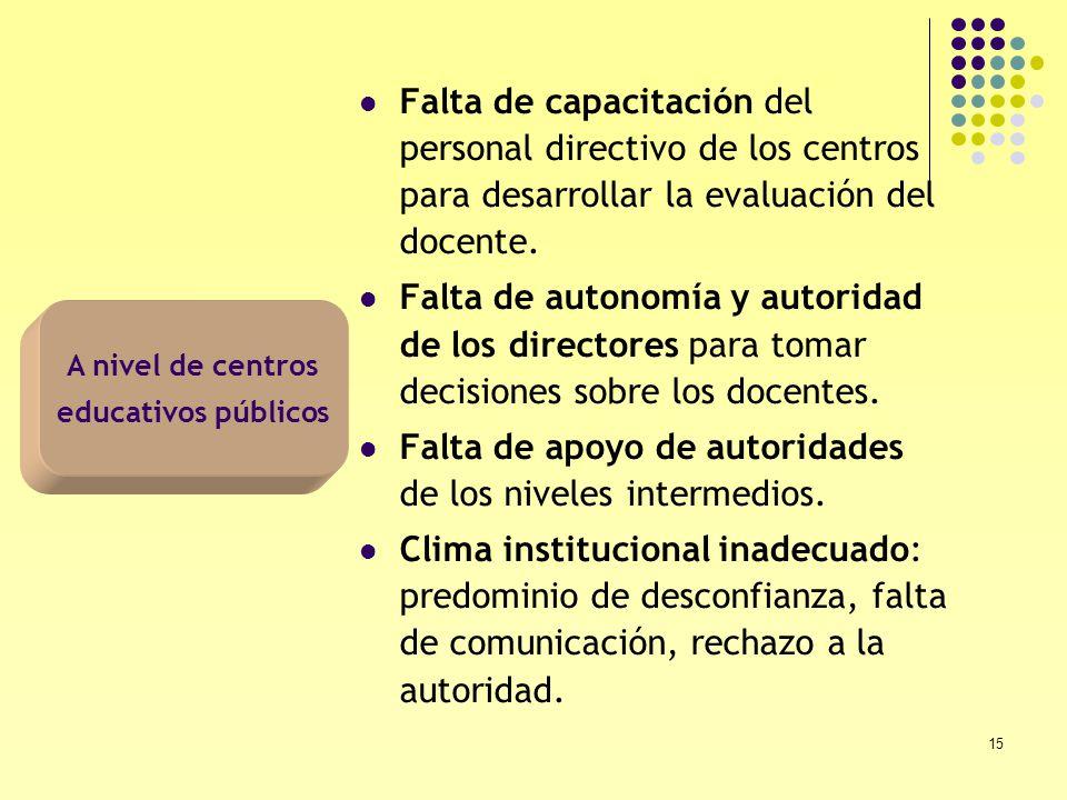 15 A nivel de centros educativos públicos Falta de capacitación del personal directivo de los centros para desarrollar la evaluación del docente. Falt