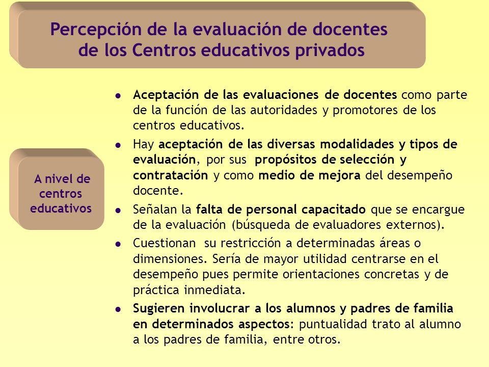 A nivel de centros educativos Percepción de la evaluación de docentes de los Centros educativos privados Aceptación de las evaluaciones de docentes co