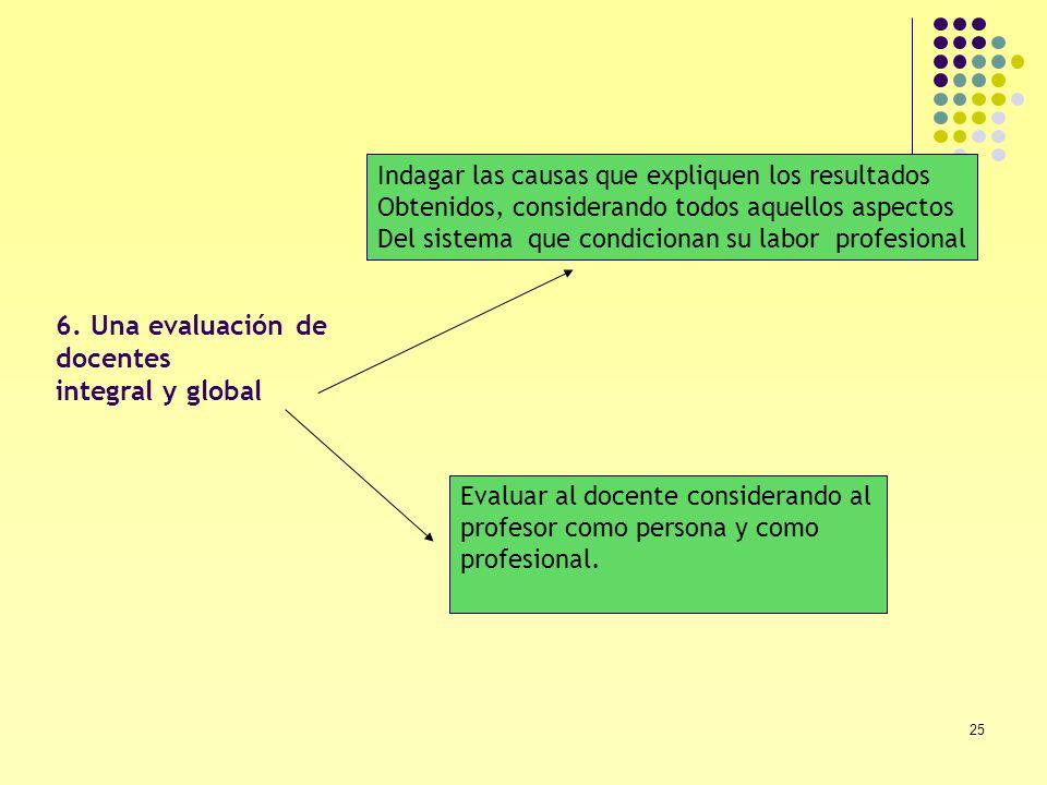 25 6. Una evaluación de docentes integral y global Indagar las causas que expliquen los resultados Obtenidos, considerando todos aquellos aspectos Del
