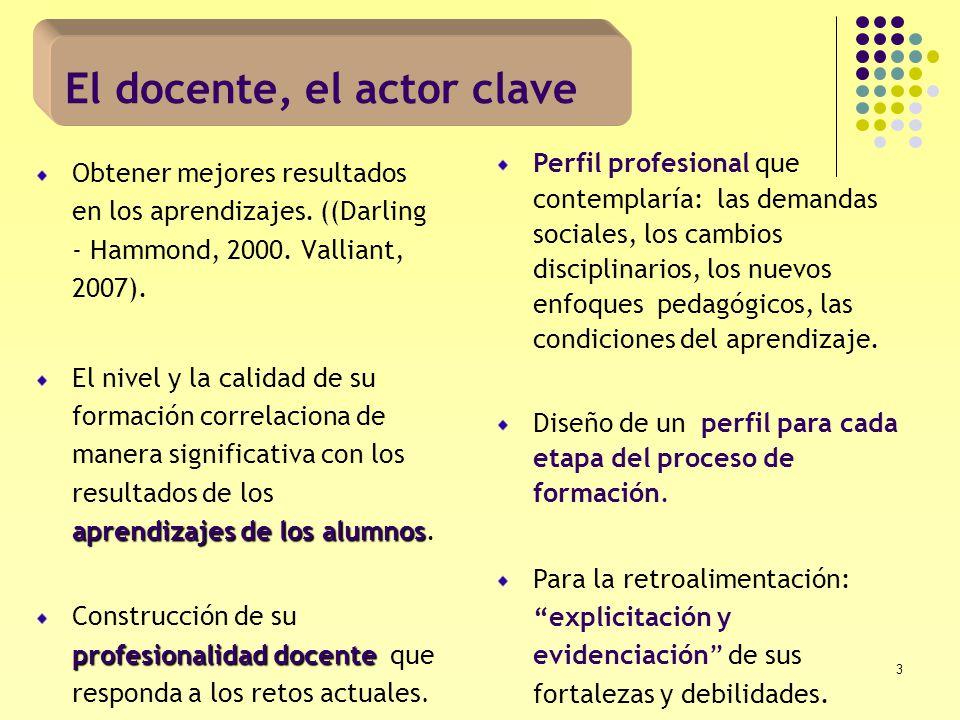 3 El docente, el actor clave Obtener mejores resultados en los aprendizajes. ((Darling - Hammond, 2000. Valliant, 2007). aprendizajes de los alumnos E
