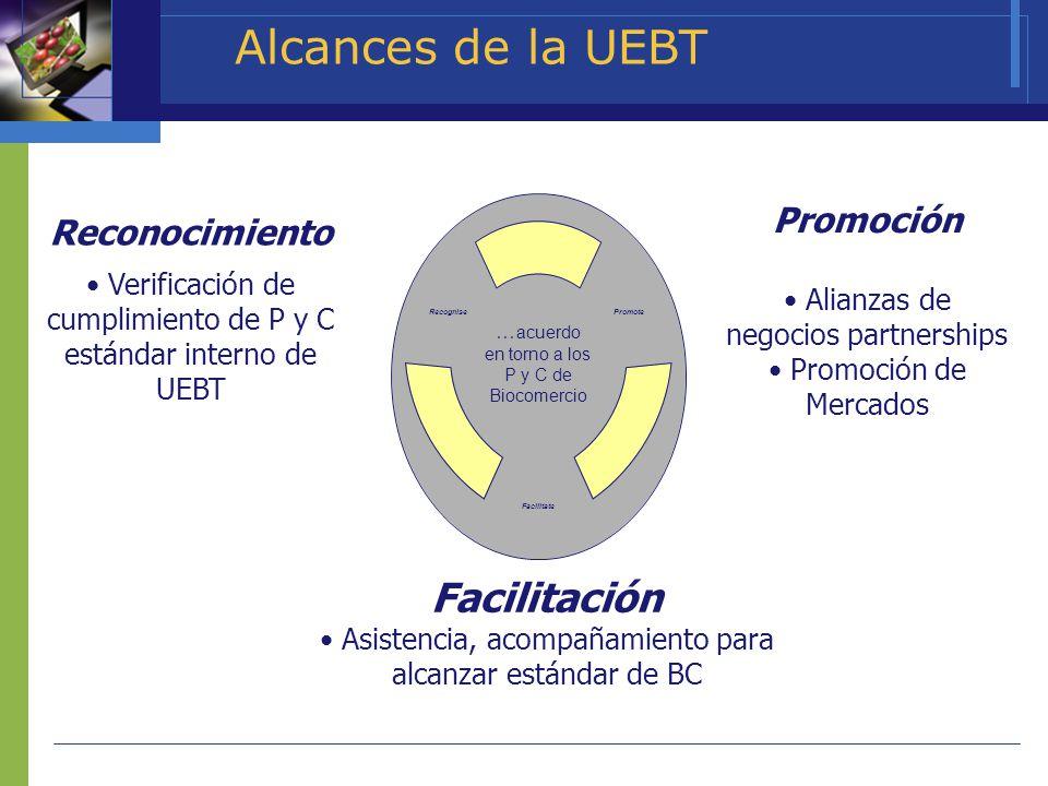 Alcances de la UEBT … acuerdo en torno a los P y C de Biocomercio Reconocimiento Verificación de cumplimiento de P y C estándar interno de UEBT Promoc