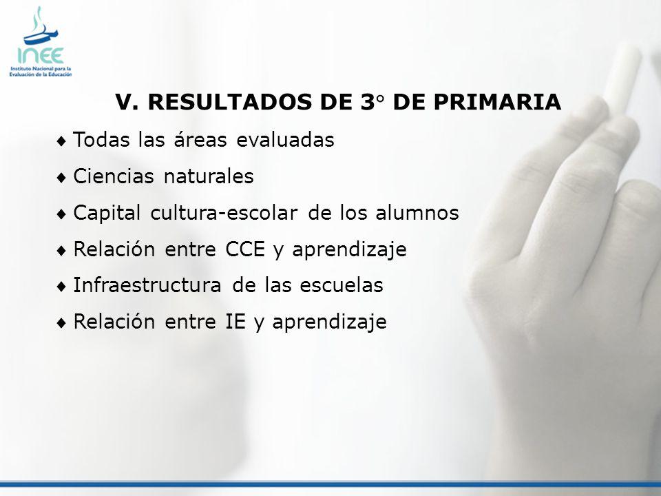 V. RESULTADOS DE 3° DE PRIMARIA Todas las áreas evaluadas Ciencias naturales Capital cultura-escolar de los alumnos Relación entre CCE y aprendizaje I