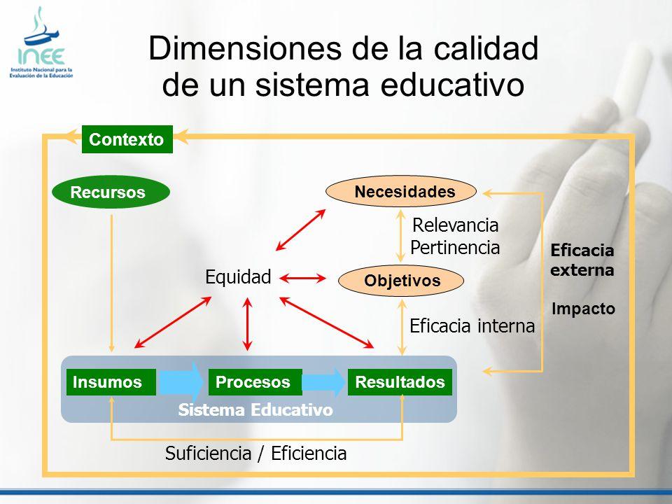 Objetivos Necesidades Relevancia Pertinencia Eficacia externa Eficacia interna Equidad Contexto Suficiencia / Eficiencia Dimensiones de la calidad de