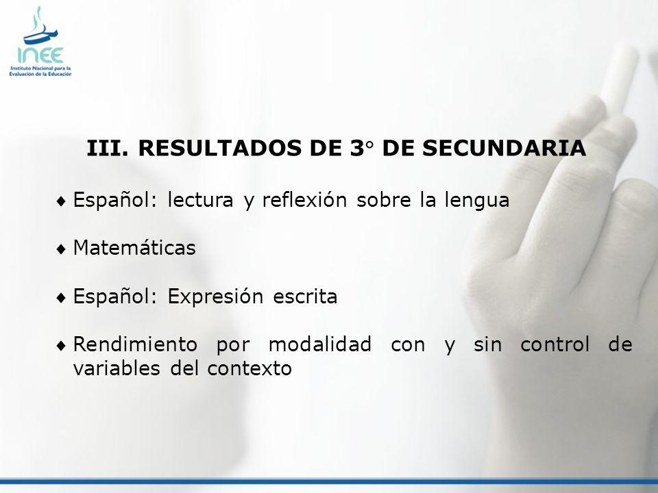 III. RESULTADOS DE 3° DE SECUNDARIA Español: lectura y reflexión sobre la lengua Matemáticas Español: Expresión escrita Rendimiento por modalidad con