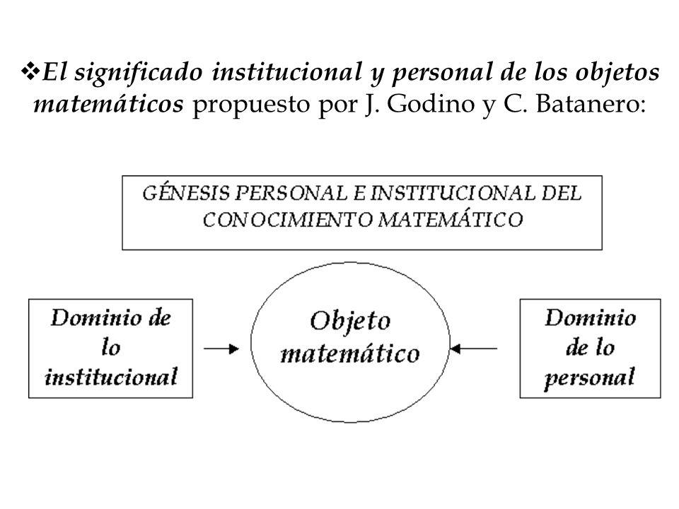 El significado institucional y personal de los objetos matemáticos propuesto por J. Godino y C. Batanero: