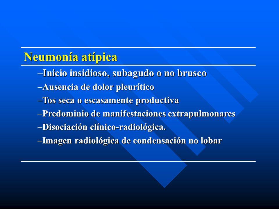 Neumonía atípica –Inicio insidioso, subagudo o no brusco –Ausencia de dolor pleurítico –Tos seca o escasamente productiva –Predominio de manifestacion