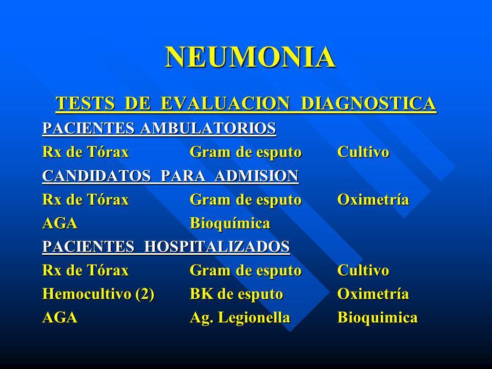 NEUMONIA TESTS DE EVALUACION DIAGNOSTICA PACIENTES AMBULATORIOS Rx de TóraxGram de esputoCultivo CANDIDATOS PARA ADMISION Rx de TóraxGram de esputoOxi