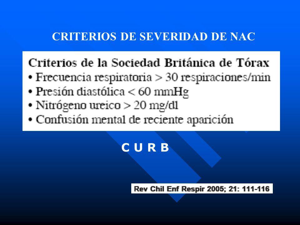 C U R B CRITERIOS DE SEVERIDAD DE NAC
