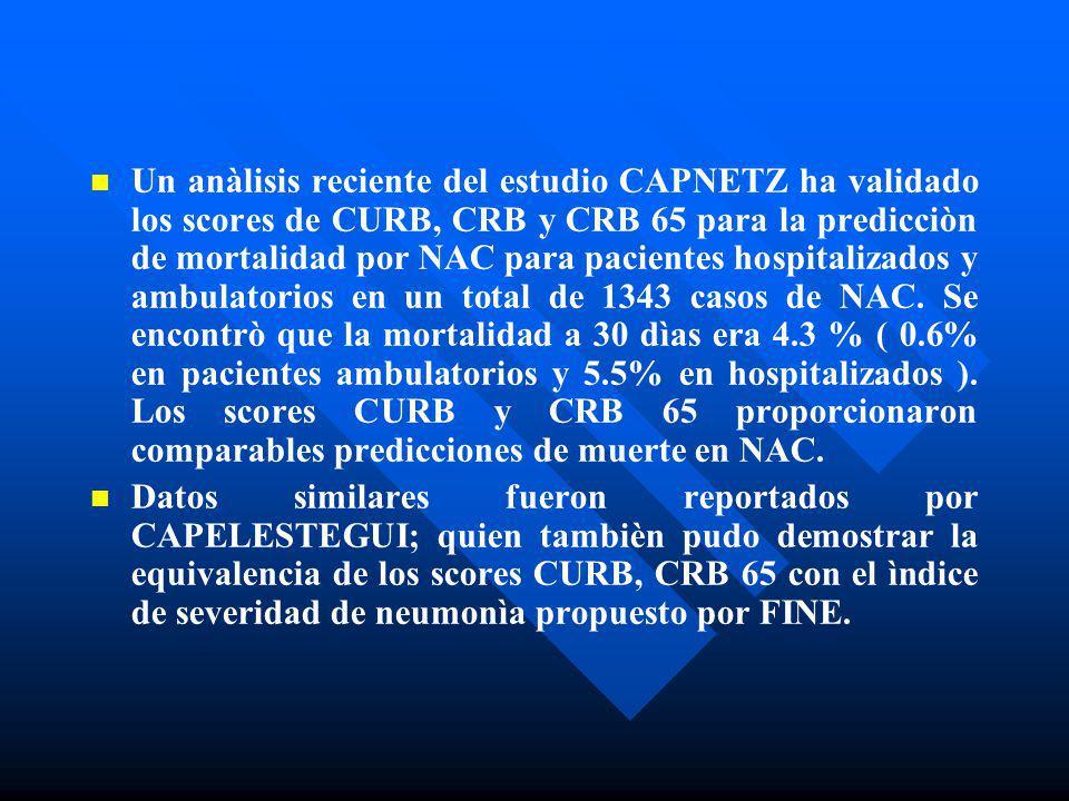 Un anàlisis reciente del estudio CAPNETZ ha validado los scores de CURB, CRB y CRB 65 para la predicciòn de mortalidad por NAC para pacientes hospital