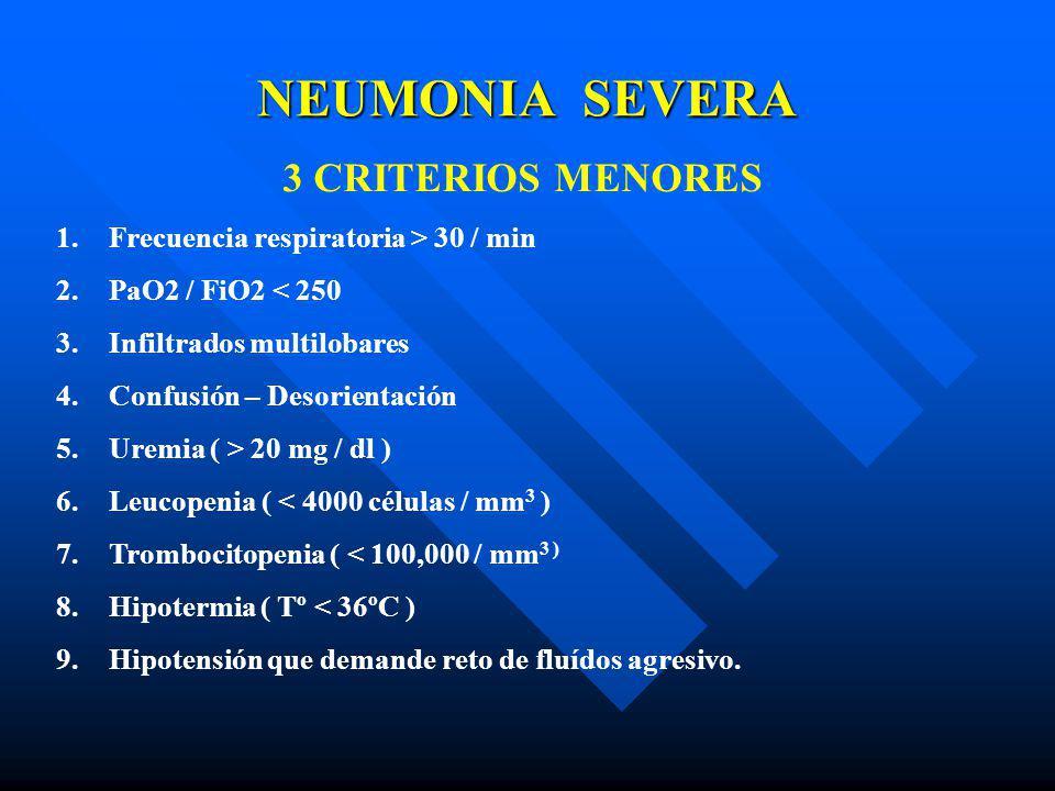 NEUMONIA SEVERA 3 CRITERIOS MENORES 1.Frecuencia respiratoria > 30 / min 2.PaO2 / FiO2 < 250 3.Infiltrados multilobares 4.Confusión – Desorientación 5