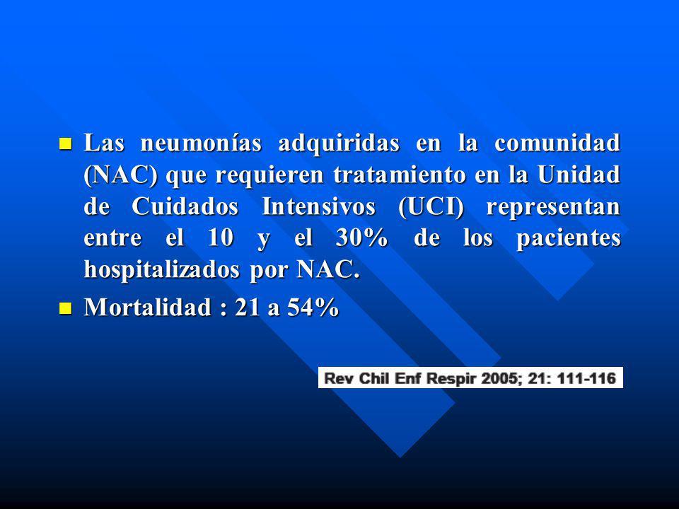 Las neumonías adquiridas en la comunidad (NAC) que requieren tratamiento en la Unidad de Cuidados Intensivos (UCI) representan entre el 10 y el 30% de