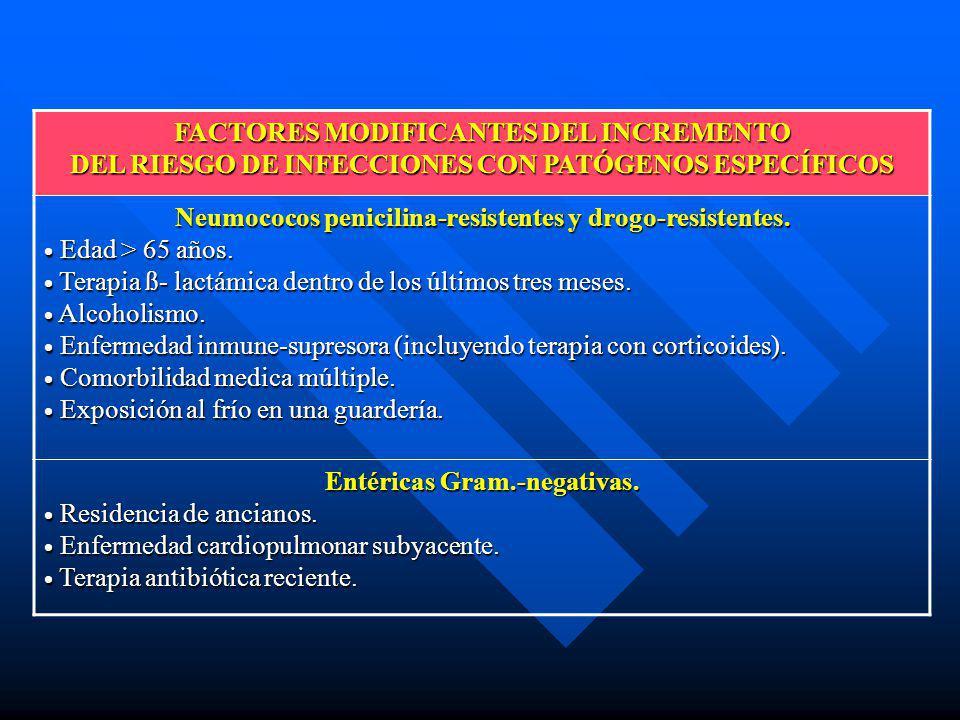 FACTORES MODIFICANTES DEL INCREMENTO DEL RIESGO DE INFECCIONES CON PATÓGENOS ESPECÍFICOS Neumococos penicilina-resistentes y drogo-resistentes. Edad >
