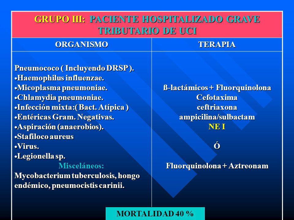 GRUPO III: PACIENTE HOSPITALIZADO GRAVE TRIBUTARIO DE UCI ORGANISMOTERAPIA Pneumococo ( Incluyendo DRSP ). Haemophilus influenzae. Haemophilus influen