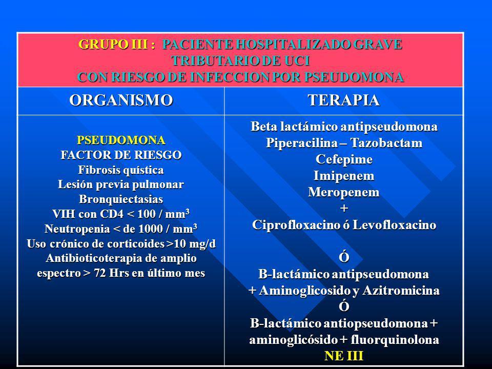 GRUPO III : PACIENTE HOSPITALIZADO GRAVE TRIBUTARIO DE UCI CON RIESGO DE INFECCION POR PSEUDOMONA ORGANISMO TERAPIA PSEUDOMONA FACTOR DE RIESGO Fibros