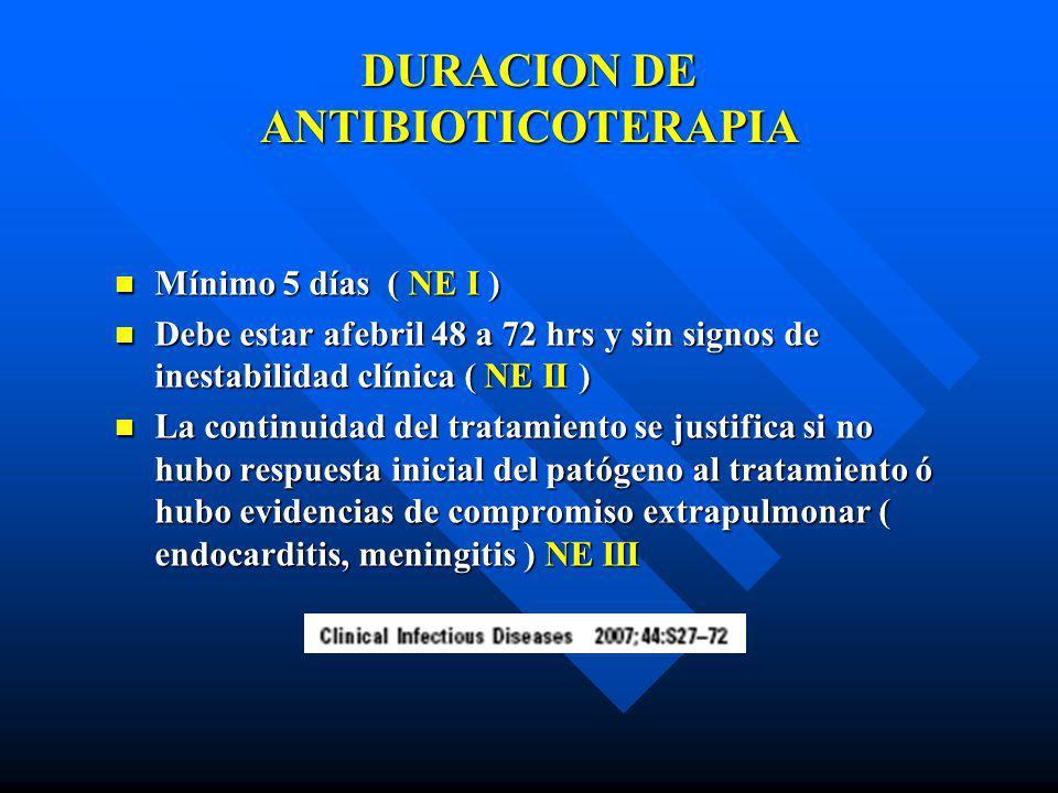 DURACION DE ANTIBIOTICOTERAPIA Mínimo 5 días ( NE I ) Mínimo 5 días ( NE I ) Debe estar afebril 48 a 72 hrs y sin signos de inestabilidad clínica ( NE