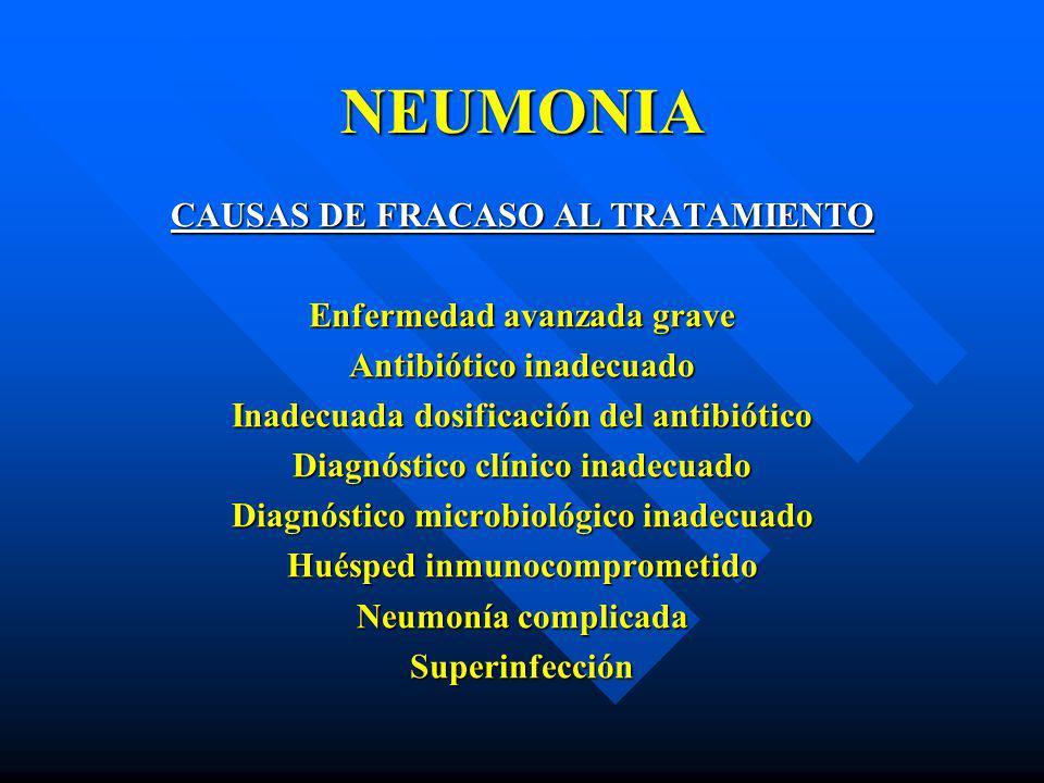 NEUMONIA CAUSAS DE FRACASO AL TRATAMIENTO Enfermedad avanzada grave Antibiótico inadecuado Inadecuada dosificación del antibiótico Diagnóstico clínico
