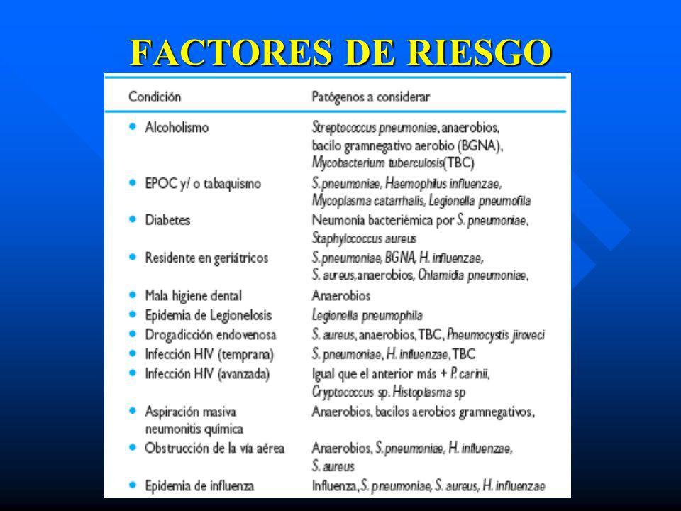 La evolución de la NAC depende más del tratamiento inicial empírico que del conocimiento del patógeno causal; de ahí la importancia del tratamiento a utilizar.