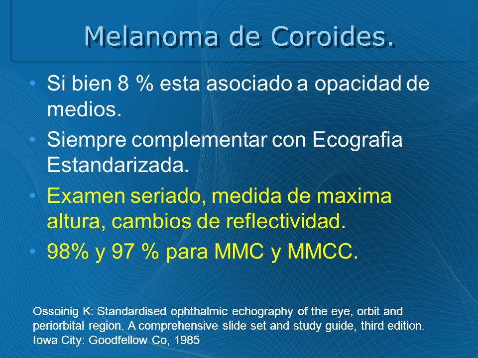 Melanoma de Coroides.Si bien 8 % esta asociado a opacidad de medios.