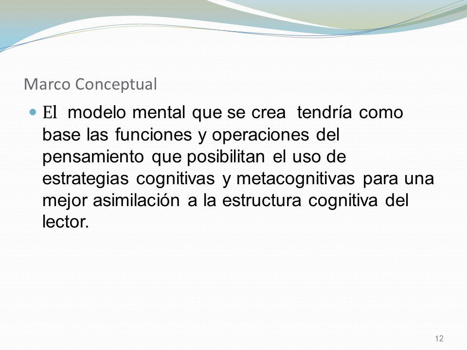 12 Marco Conceptual El modelo mental que se crea tendría como base las funciones y operaciones del pensamiento que posibilitan el uso de estrategias cognitivas y metacognitivas para una mejor asimilación a la estructura cognitiva del lector.