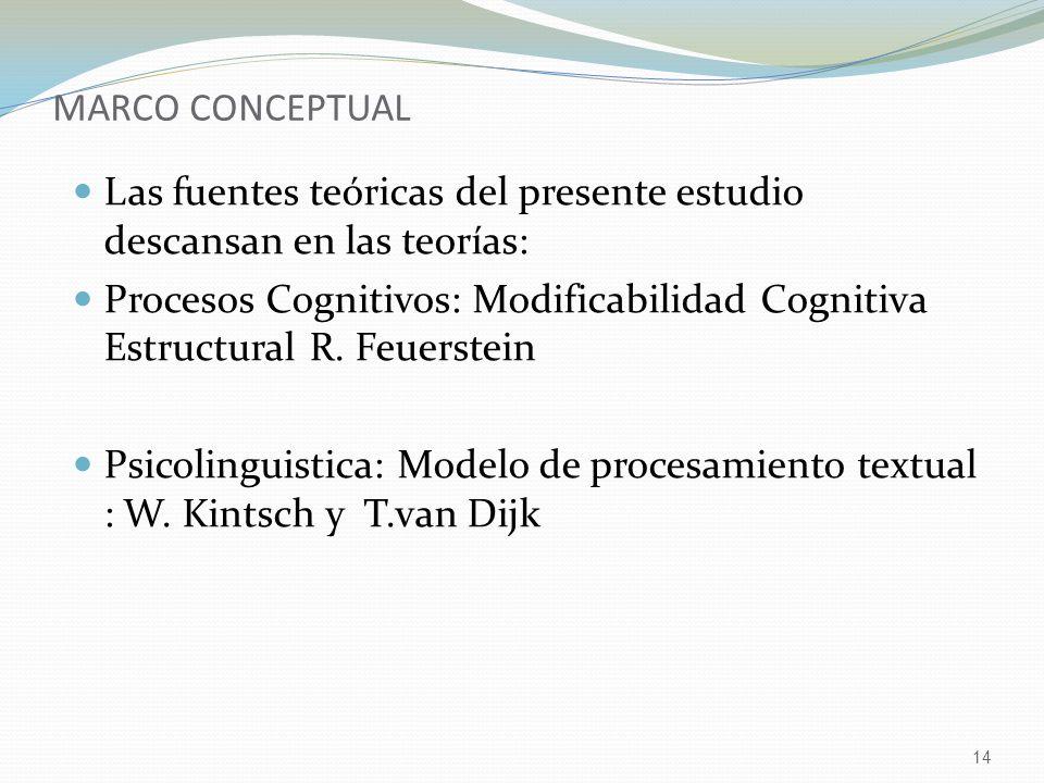 14 MARCO CONCEPTUAL Las fuentes teóricas del presente estudio descansan en las teorías: Procesos Cognitivos: Modificabilidad Cognitiva Estructural R.