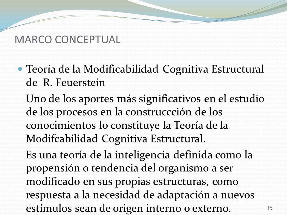 15 MARCO CONCEPTUAL Teoría de la Modificabilidad Cognitiva Estructural de R. Feuerstein Uno de los aportes más significativos en el estudio de los pro