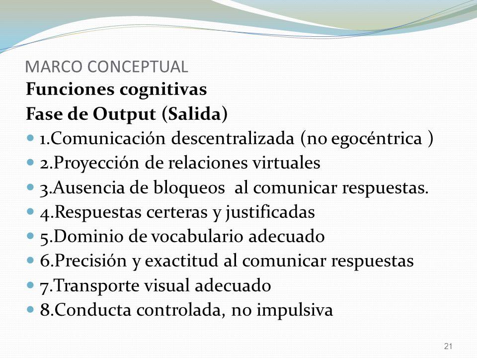 21 MARCO CONCEPTUAL Funciones cognitivas Fase de Output (Salida) 1.Comunicación descentralizada (no egocéntrica ) 2.Proyección de relaciones virtuales 3.Ausencia de bloqueos al comunicar respuestas.