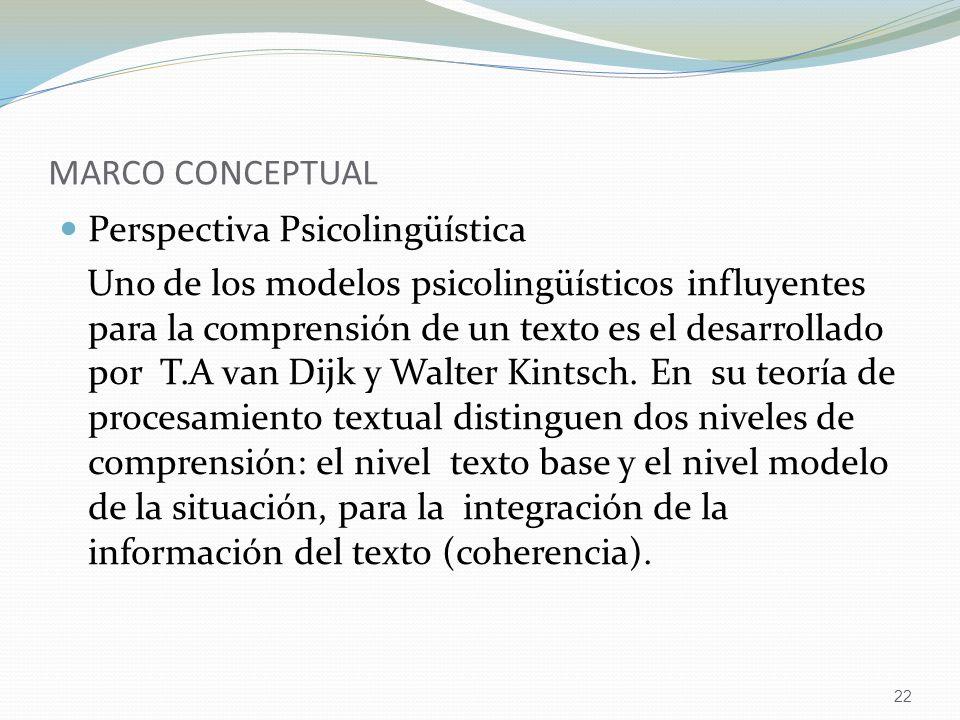 22 MARCO CONCEPTUAL Perspectiva Psicolingüística Uno de los modelos psicolingüísticos influyentes para la comprensión de un texto es el desarrollado por T.A van Dijk y Walter Kintsch.