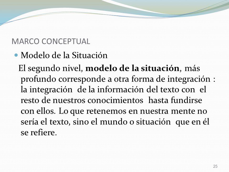 25 MARCO CONCEPTUAL Modelo de la Situación El segundo nivel, modelo de la situación, más profundo corresponde a otra forma de integración : la integración de la información del texto con el resto de nuestros conocimientos hasta fundirse con ellos.