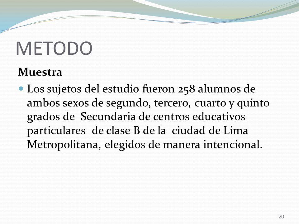 26 METODO Muestra Los sujetos del estudio fueron 258 alumnos de ambos sexos de segundo, tercero, cuarto y quinto grados de Secundaria de centros educativos particulares de clase B de la ciudad de Lima Metropolitana, elegidos de manera intencional.