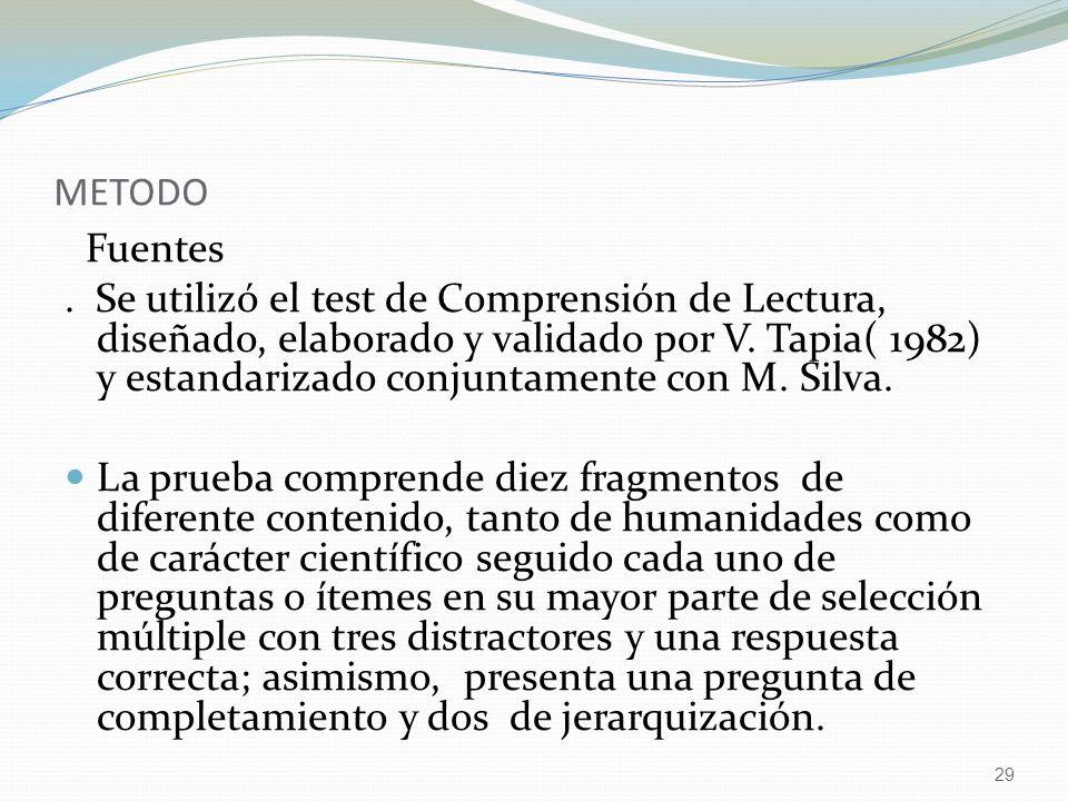 29 METODO Fuentes.