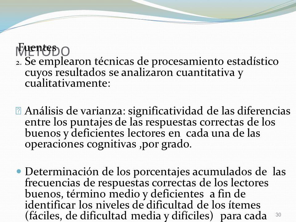 30 METODO Fuentes 2.