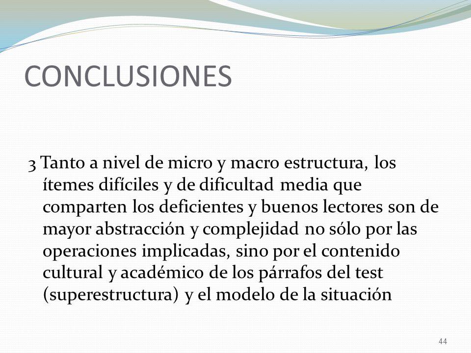44 CONCLUSIONES 3 Tanto a nivel de micro y macro estructura, los ítemes difíciles y de dificultad media que comparten los deficientes y buenos lectores son de mayor abstracción y complejidad no sólo por las operaciones implicadas, sino por el contenido cultural y académico de los párrafos del test (superestructura) y el modelo de la situación