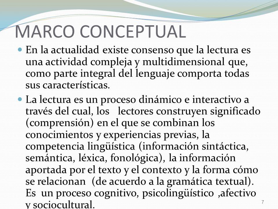 7 MARCO CONCEPTUAL En la actualidad existe consenso que la lectura es una actividad compleja y multidimensional que, como parte integral del lenguaje comporta todas sus características.