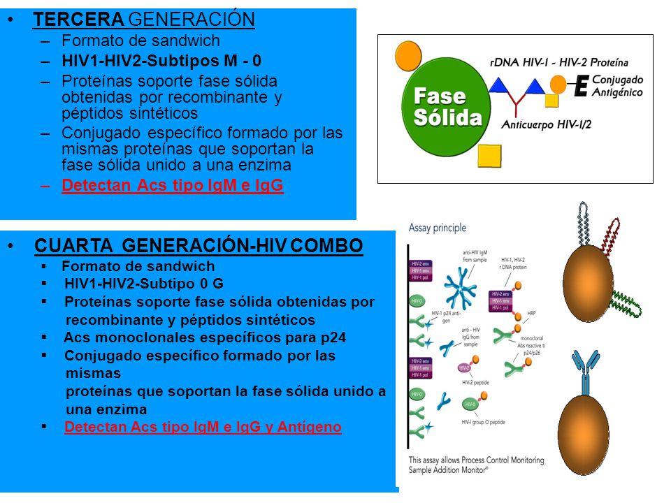 TERCERA GENERACIÓN –Formato de sandwich –HIV1-HIV2-Subtipos M - 0 –Proteínas soporte fase sólida obtenidas por recombinante y péptidos sintéticos –Con