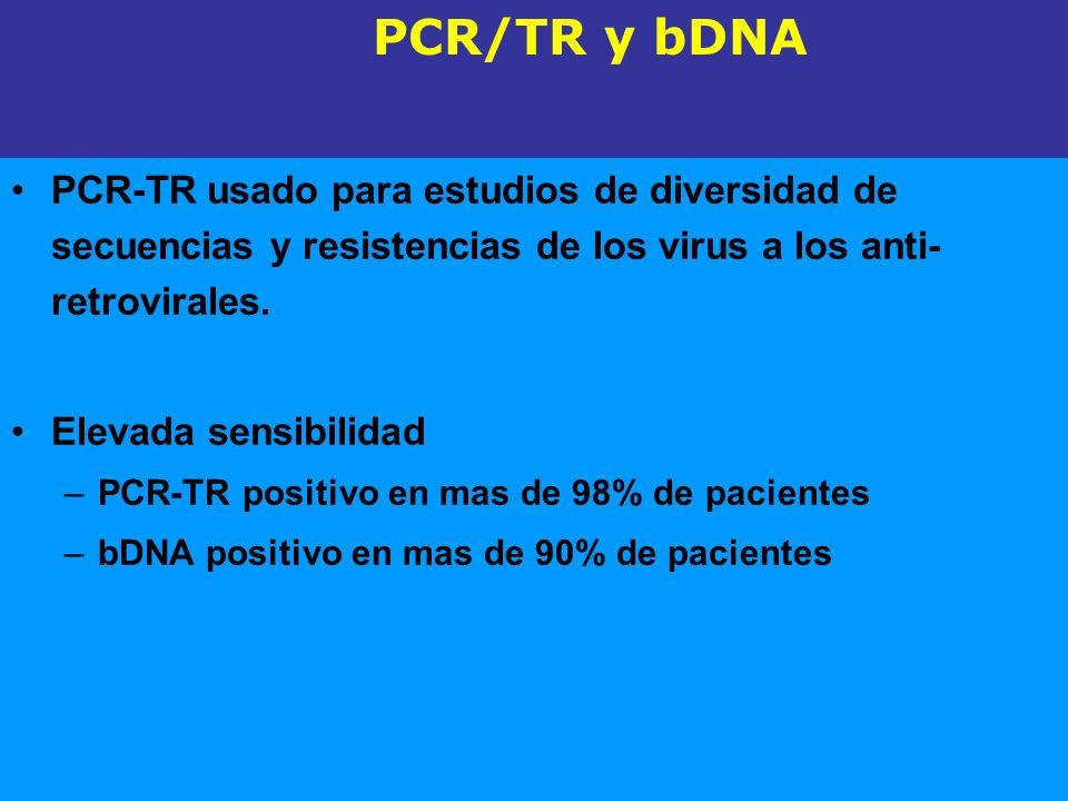 PCR-TR usado para estudios de diversidad de secuencias y resistencias de los virus a los anti- retrovirales. Elevada sensibilidad –PCR-TR positivo en