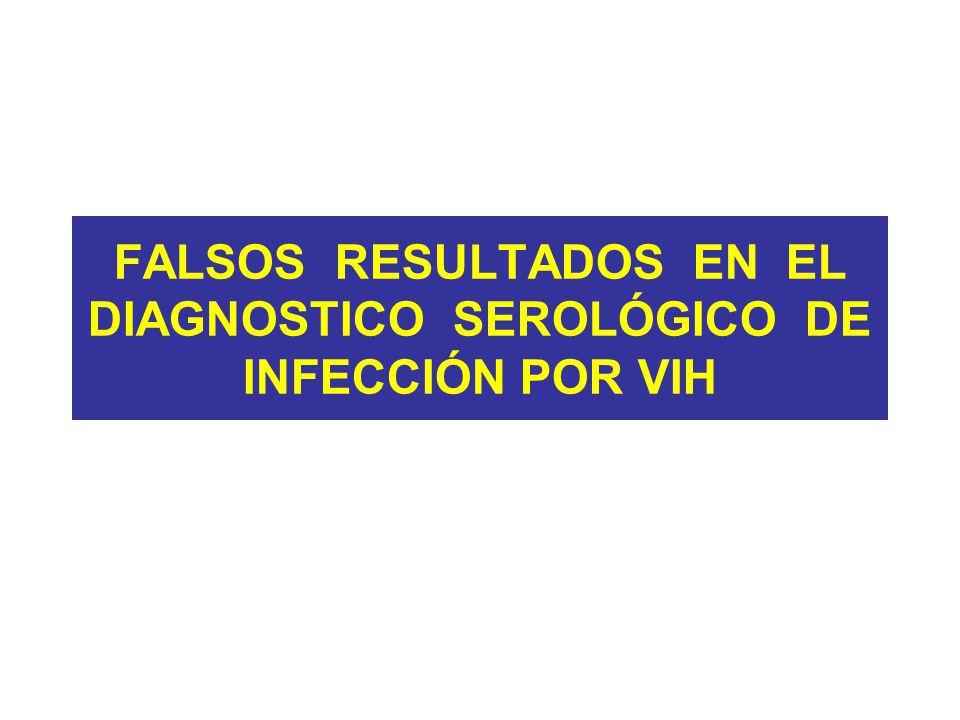 FALSOS RESULTADOS EN EL DIAGNOSTICO SEROLÓGICO DE INFECCIÓN POR VIH
