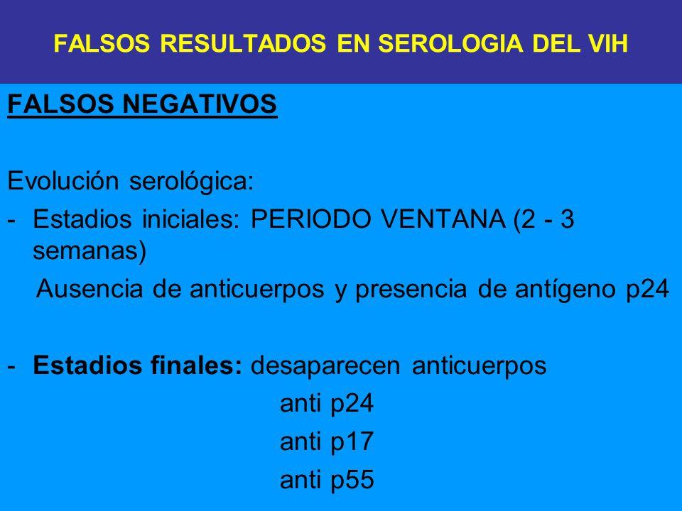 FALSOS RESULTADOS EN SEROLOGIA DEL VIH FALSOS NEGATIVOS Evolución serológica: -Estadios iniciales: PERIODO VENTANA (2 - 3 semanas) Ausencia de anticue