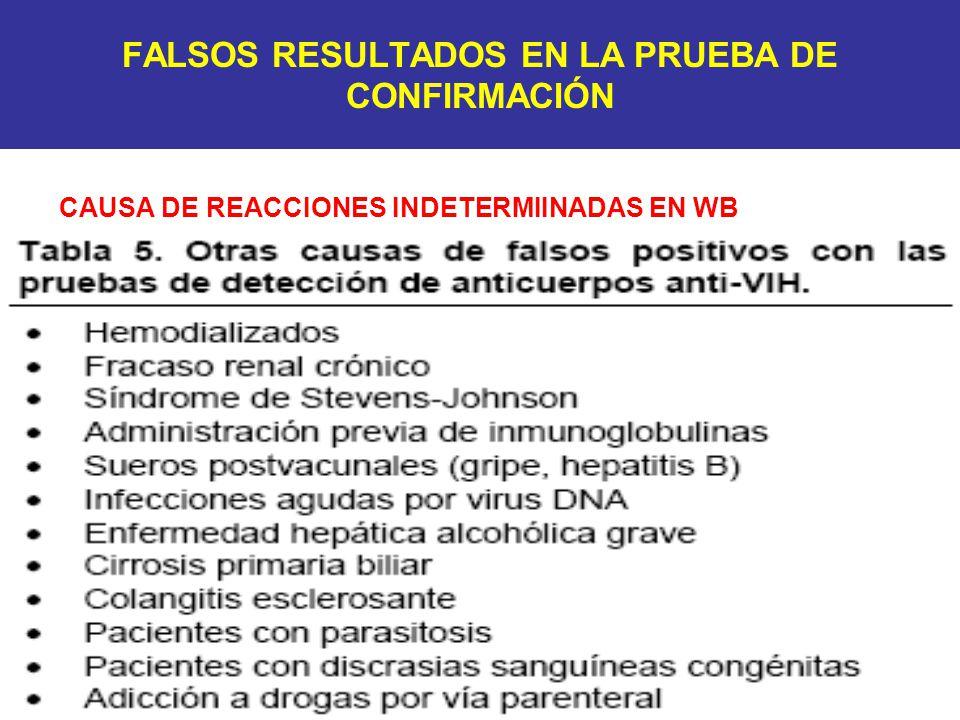 FALSOS RESULTADOS EN LA PRUEBA DE CONFIRMACIÓN CAUSA DE REACCIONES INDETERMIINADAS EN WB