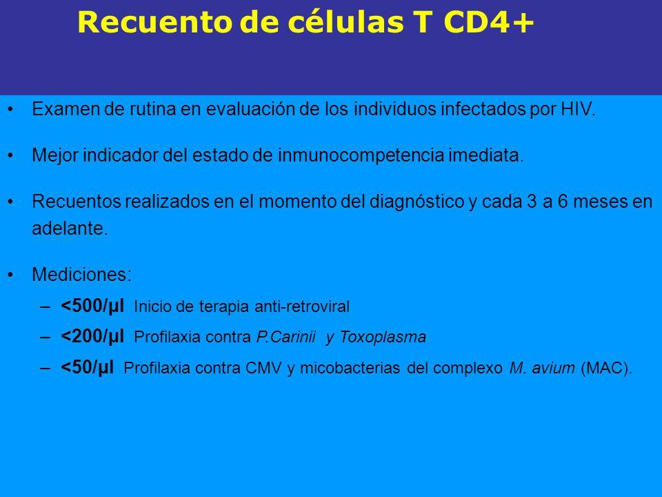 Examen de rutina en evaluación de los individuos infectados por HIV. Mejor indicador del estado de inmunocompetencia imediata. Recuentos realizados en