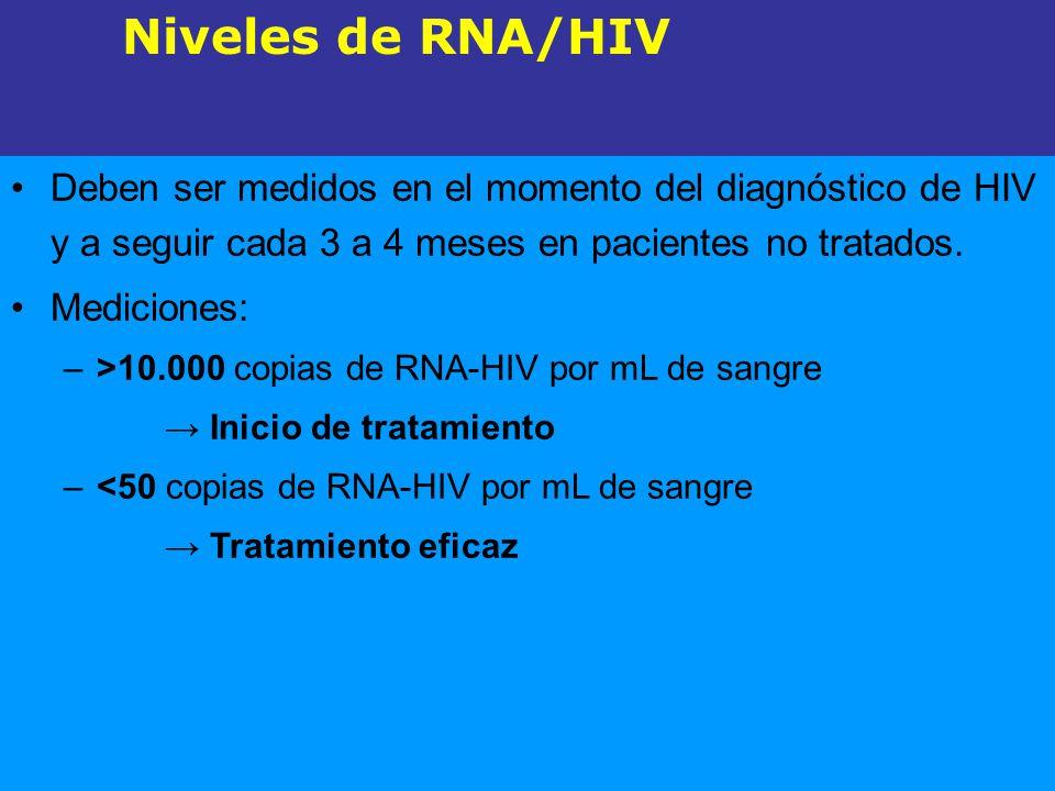 Deben ser medidos en el momento del diagnóstico de HIV y a seguir cada 3 a 4 meses en pacientes no tratados. Mediciones: –>10.000 copias de RNA-HIV po