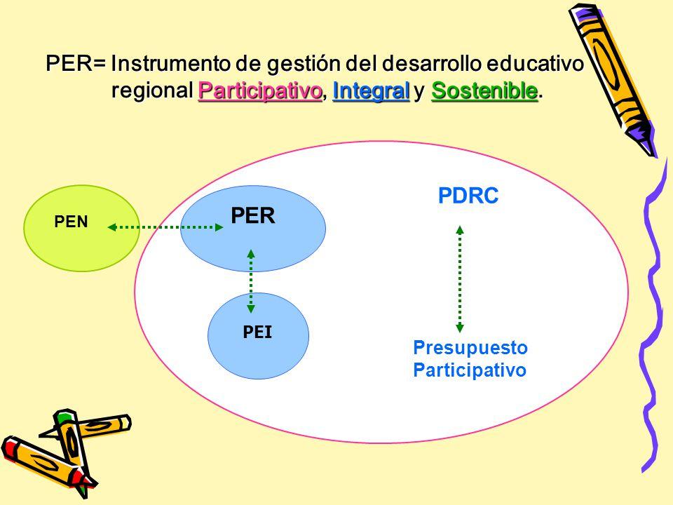 PER= Instrumento de gestión del desarrollo educativo regional Participativo, Integral y Sostenible. PEN PER PEI PDRC Presupuesto Participativo