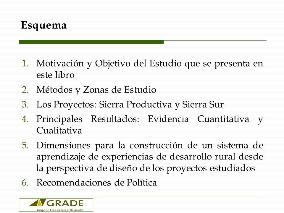 Esquema 1.Motivación y Objetivo del Estudio que se presenta en este libro 2.Métodos y Zonas de Estudio 3.Los Proyectos: Sierra Productiva y Sierra Sur
