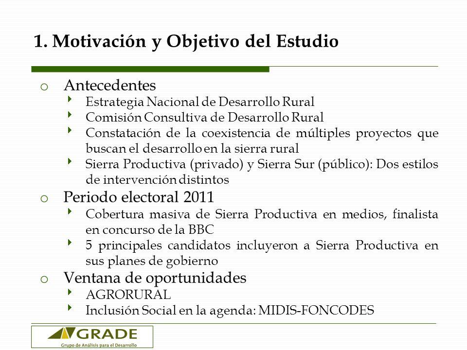 1. Motivación y Objetivo del Estudio o Antecedentes Estrategia Nacional de Desarrollo Rural Comisión Consultiva de Desarrollo Rural Constatación de la
