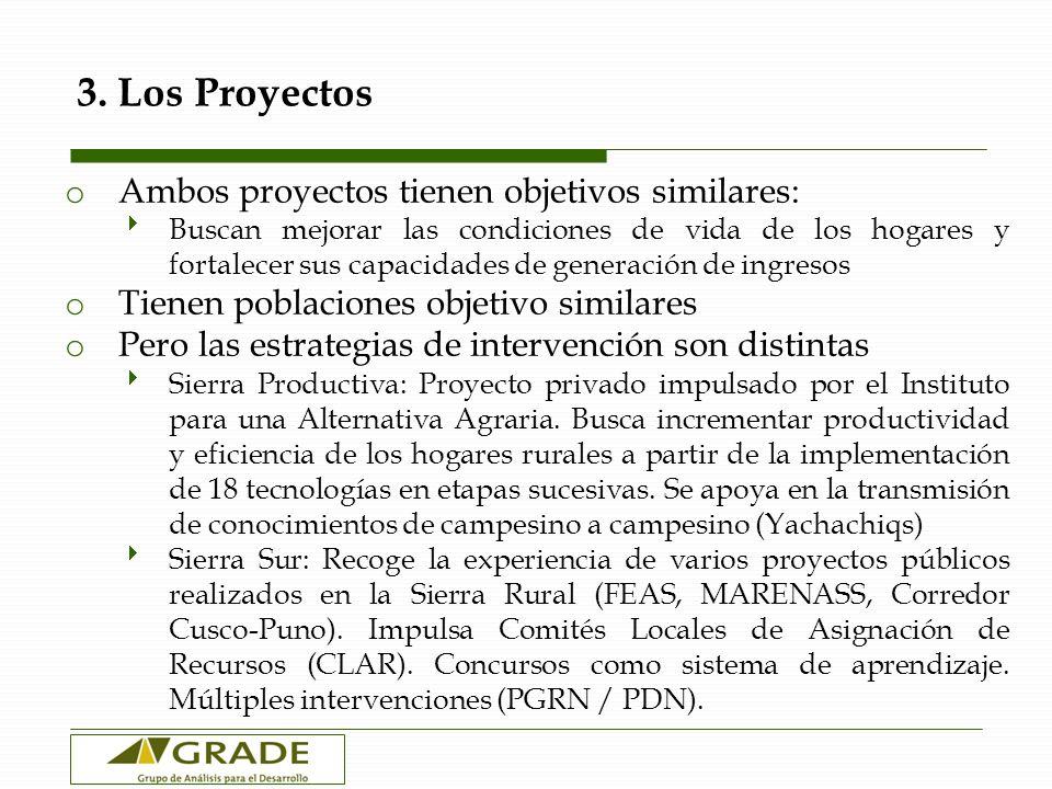 3. Los Proyectos o Ambos proyectos tienen objetivos similares: Buscan mejorar las condiciones de vida de los hogares y fortalecer sus capacidades de g