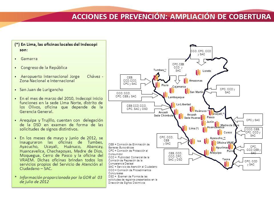 (*) En Lima, las oficinas locales del Indecopi son: Gamarra Congreso de la República Aeropuerto internacional Jorge Chávez - Zona Nacional e Internaci
