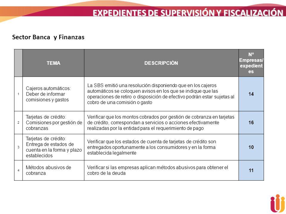 EXPEDIENTES DE SUPERVISIÓN Y FISCALIZACIÓN Sector Banca y Finanzas TEMADESCRIPCIÓN Nº Empresas/ expedient es 1 Cajeros automáticos: Deber de informar