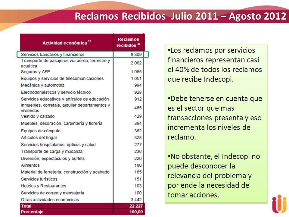 Reclamos Recibidos Julio 2011 – Agosto 2012 Los reclamos por servicios financieros representan casi el 40% de todos los reclamos que recibe Indecopi.