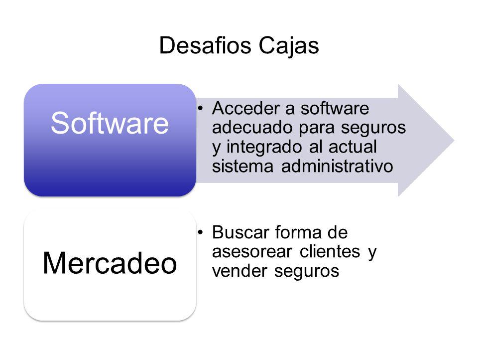 Desafios Cajas Acceder a software adecuado para seguros y integrado al actual sistema administrativo Software Buscar forma de asesorear clientes y ven